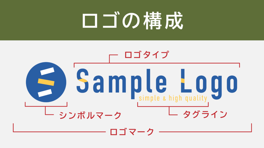 logo-zukai